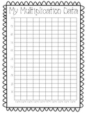 Multiplication Data Table