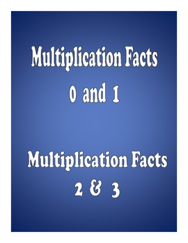 Multiplication Data Wall Posters