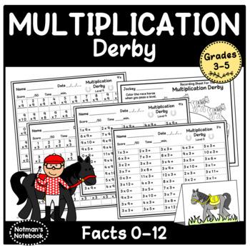 Multiplication Derby