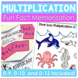 Multiplication- Dive Into Multiplication Timed Tests and Trackers