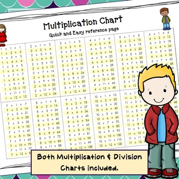 Multiplication and Division Charts