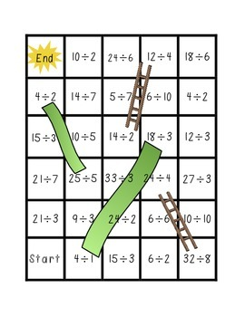 Multiplication & Division Chutes & Ladders