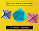 Multiplication & Division Fact Family Activity