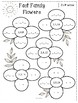 Multiplication/Division Fact Family Flowers