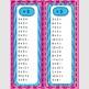 Multiplication/Division Fact Fluency Strips