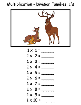 Multiplication - Division Facts Families