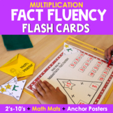 Math Fact Fluency with Flash Cards {Multiplication/Division}