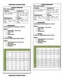 Multiplication/ Division Information Sheet