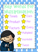 Multiplication & Division Key Word Posters (Common Core Aligned)