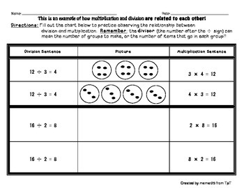 Division Multiplication Relationship