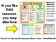 Multiplication/Division Search - great for grades 3-6