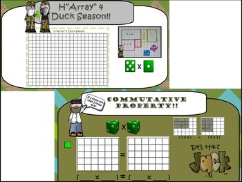 Multiplication & Division with Duck Dynasty Smart Board Lessons/Games!!