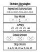 Multiplication & Division Strategies Poster BUNDLE