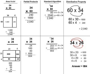 Multiplication & Division Strategies/handouts Bundle: Smart Board & Power Point