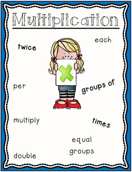 Multiplication & Division Strategy Posters