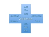 Multiplication, Division, Subtraction and Addition Word Descriptor Cards