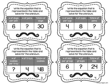 Multiplication & Division Scenario Tables Task Cards