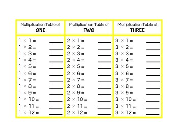Montessori Multiplication/Division Tables