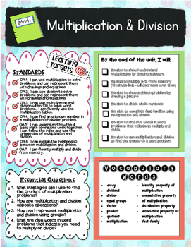 Multiplication & Division Unit Preview (Road Map) 3rd Grade