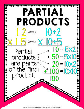 Multiplication & Division Vocabulary Bunting 4th Grade by Marvel Math