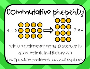 Multiplication Division Vocabulary Word Wall Engage NY Grade 3 Module 1