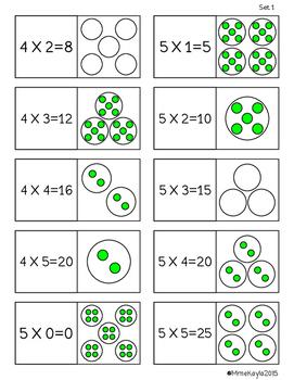 Multiplication Dominoes
