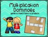 Multiplication Dominoes Fact Mastery Activity