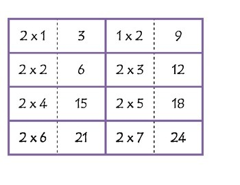 Multiplication Dominos - 2x to 5x