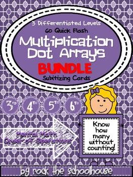 Multiplication Dot Arrays BUNDLE- Subitizing Cards