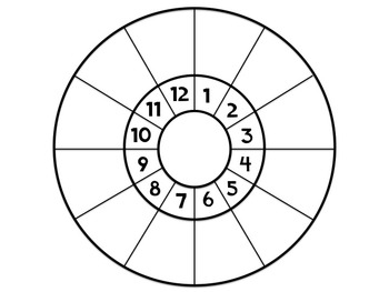 Multiplication Doughnuts
