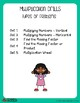Multiplication Drills, Basic Multiplication Practice Worksheets
