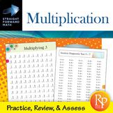 Multiplication Drills: Straight Forward Math