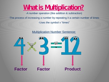 Multiplication Equal Groups Powerpoint 3.OA.1