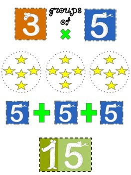 Multiplication Equal Groups & Repeated Addition Task Cards