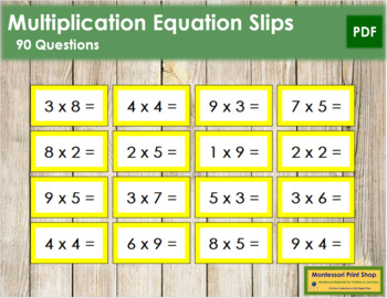 Multiplication Equation Slips - color coded
