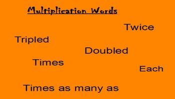 Multiplication Equations