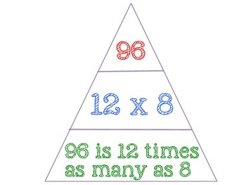 Multiplication Equations As Comparison