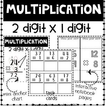 Image result for 2x1 multiplication