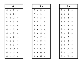 Multiplication FACT Tables 100% BLACKLINE 0 to 12 Practice