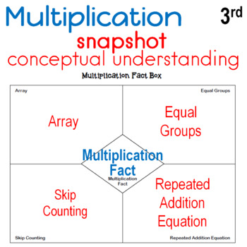 Multiplication Fact Boxes