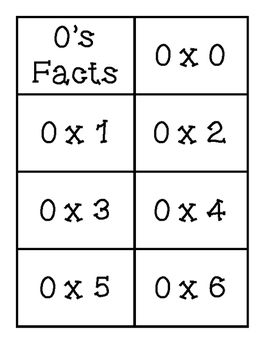 Multiplication Fact Cards (without Answers)