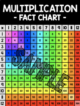 Multiplication Fact Chart --- Black & White // COLOR