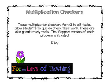 Multiplication Fact Checker Cards for Quick Multiplication Review