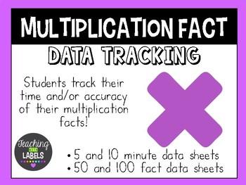 Multiplication Fact Data Tracking