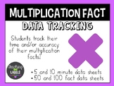 Multiplication Fact Data Tracking