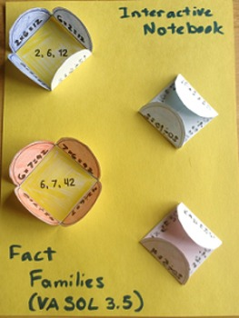 Multiplication Fact Families - 40 Foldables - Perfect for Interactive Notebooks