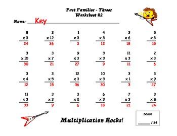 Multiplication Fact Families Part 2