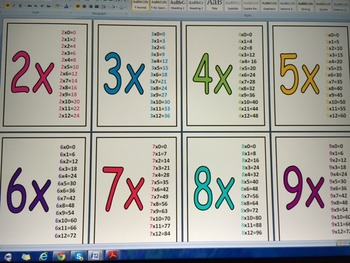 Multiplication Fact Family Cards