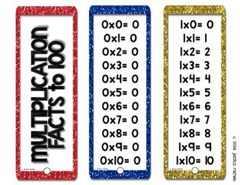 Multiplication Fact Fans {Products to 100}