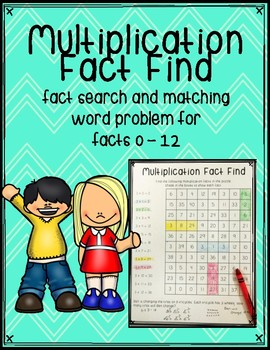 Multiplication Fact Find Activities